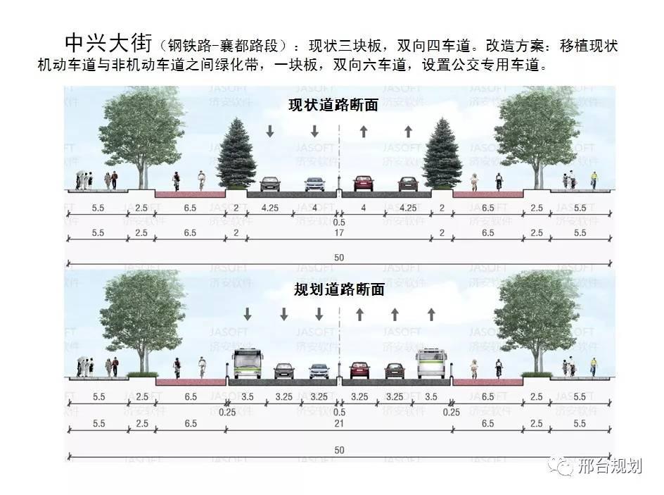 八纵八横道路改造规划设计方案全部完成 为提升城市形象,改善城市交通拥堵状况,根据市政府安排布署,近日市城乡规划局采取集中专业人员、集中审查、集中审批的三集中形式,完成了我市中心城区的16条主干路即八横八纵道路改造提升规划的规划编制及技术审查,并于2018年2月12日经过市规委会审议通过。 八纵八横16条城市主干路分别为邢州大道、泉北大街、泉南大街、团结大街、中兴大街、建设大街、新兴大街、百泉大道、滨江路、太行路、钢铁路、冶金路、守敬路、新华路、开元路、襄都路。 规划设计主要围绕提升道路通行能